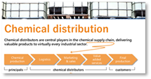 ICTA publishes factsheet on chemical distribution industry
